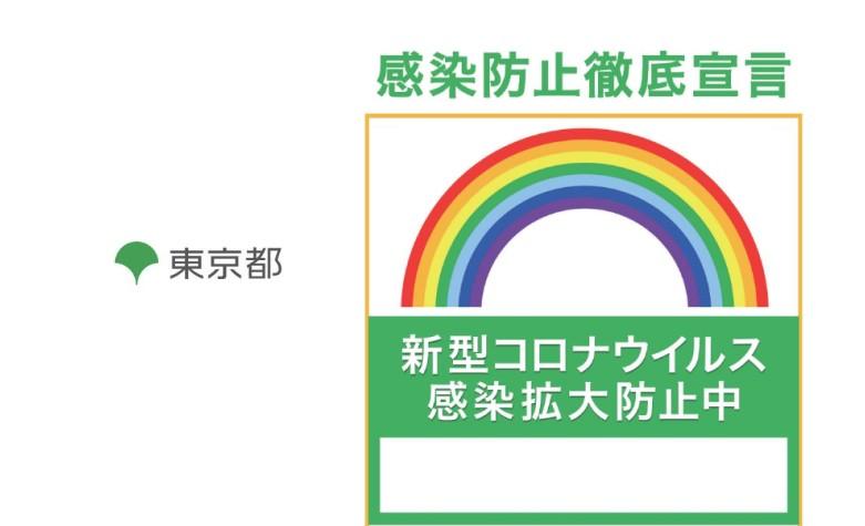 数 コロナ 感染 最新 東京 者